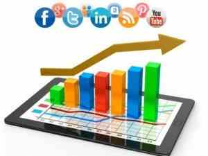 plan marketing inmobiliario en redes sociales