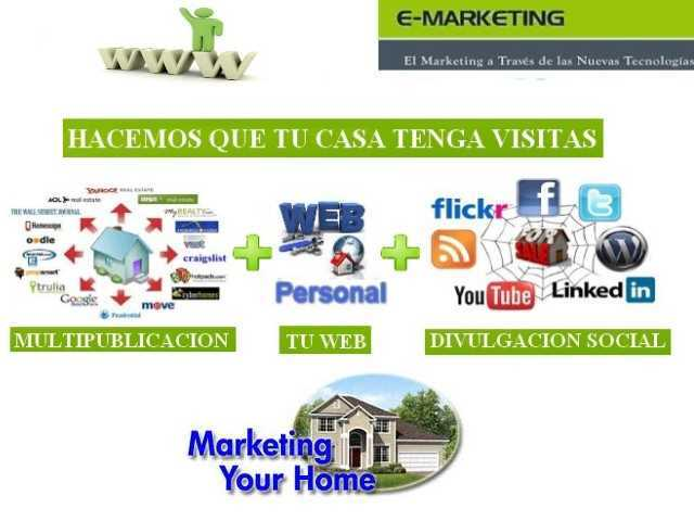 MarketingYourHome